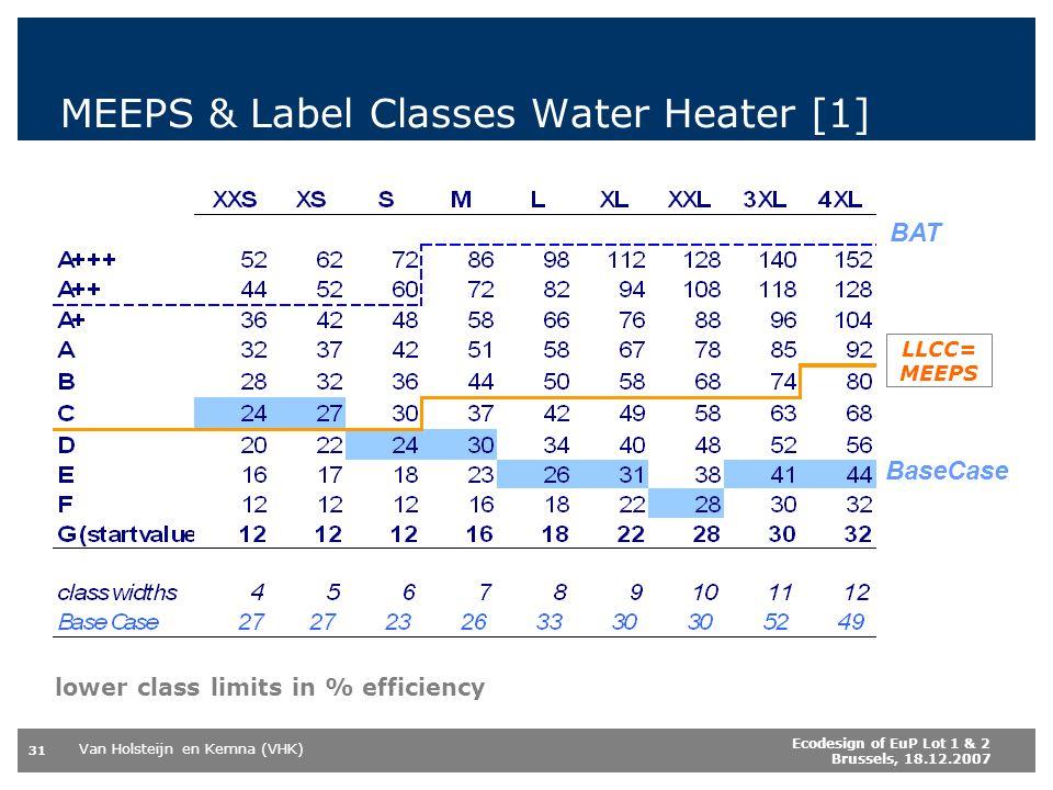 MEEPS & Label Classes Water Heater [1]